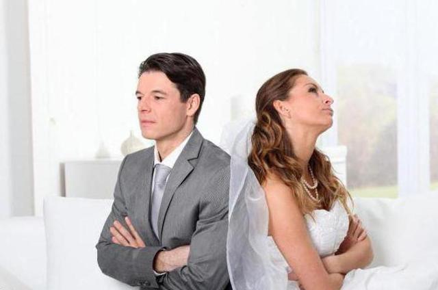 Виды режимов имущества супругов и их характеристика